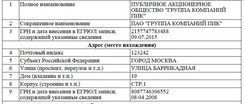 Почта банк просрочка по кредиту отзывы