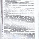 Взыскание неустойки с застройщика г. Москва. Судебная практика.